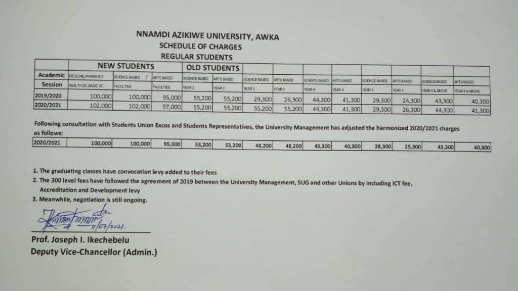 Unizik School Fees