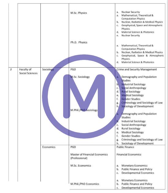 FULAFIA Postgraduate Courses Offered