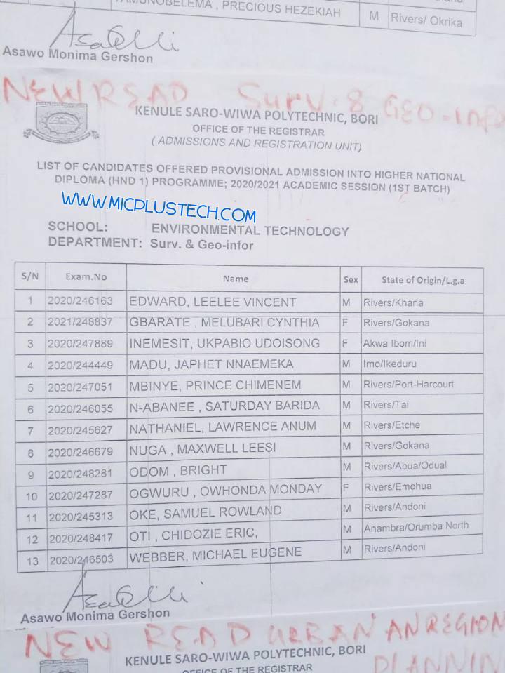 KENPOLY HND Admission List