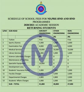 AFIT ND And HND School Fees
